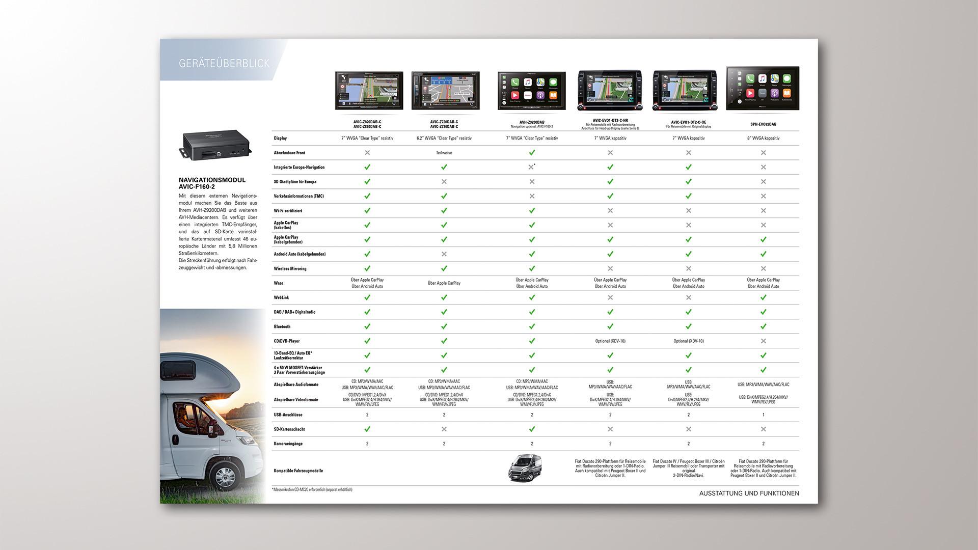 Pioneer_Caravan-Katalog_FJ2020_02